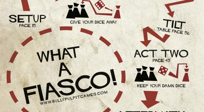 fiasco_play